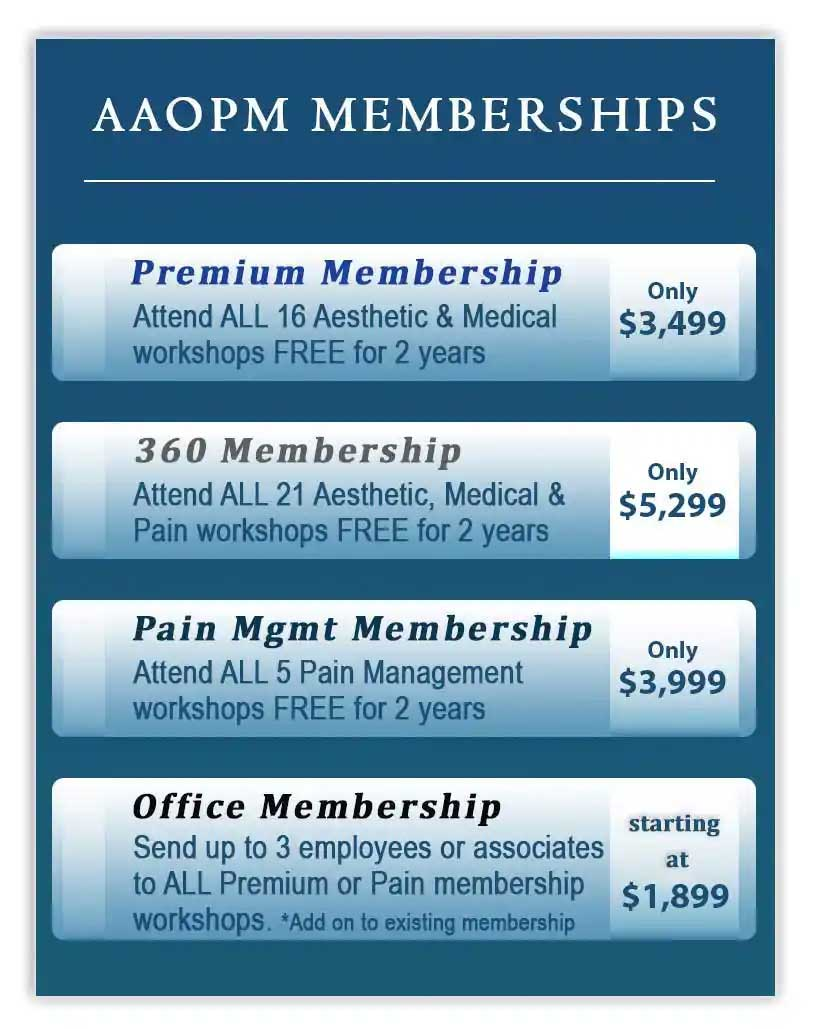 Botox Training - Course for Physicians & Nurses | AAOPM